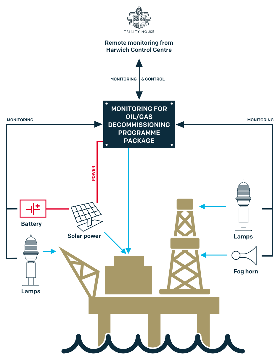 Cold stack monitoring system 3.png